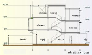 Gợi ý thiết kế nhà ống 5x20m