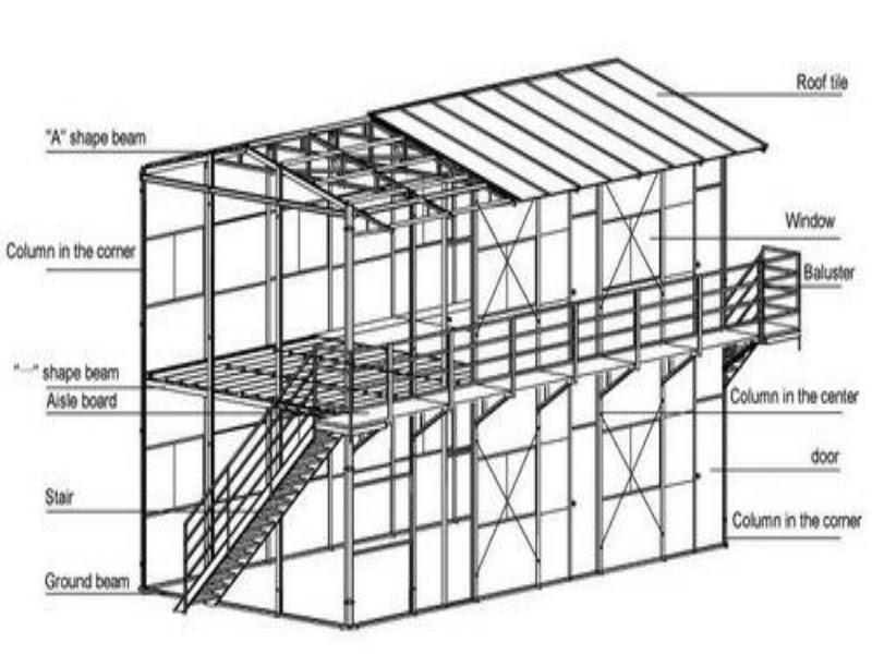 Kết cấu nhà khung thép tiền chế